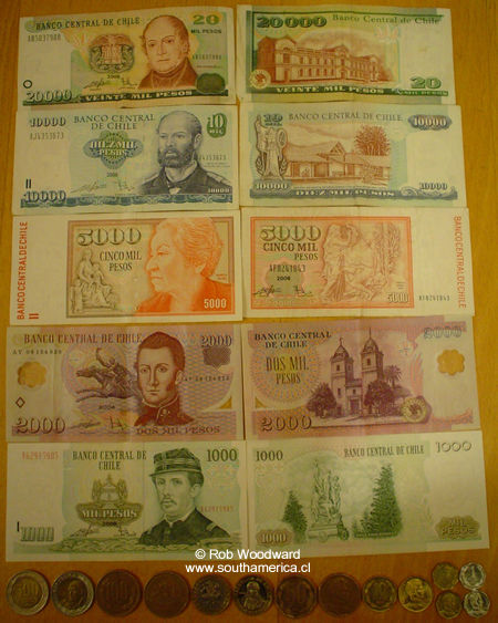Money In Chile Exchange Coins